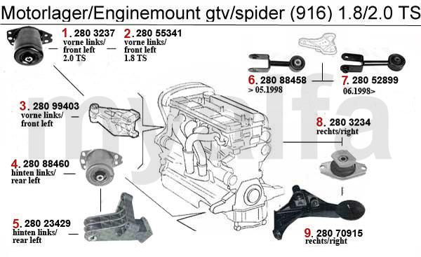 download ALFA ROMEO 166 2.0 TS workshop manual