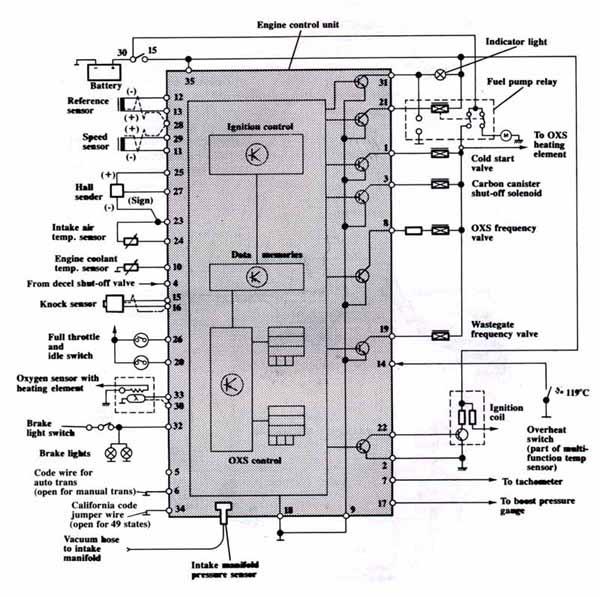 download AUDI 5000 workshop manual