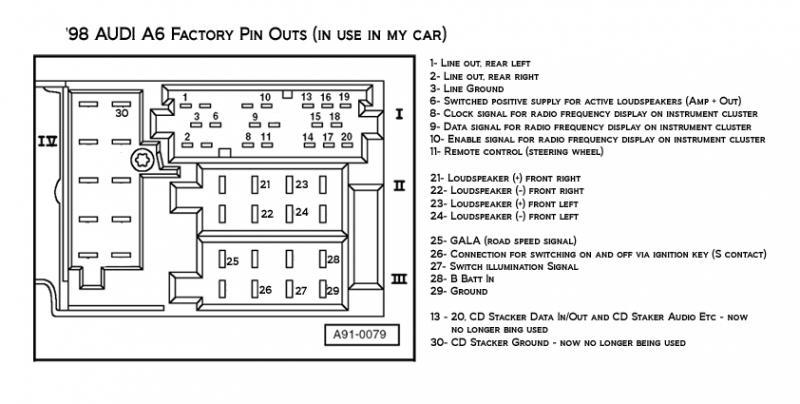 download Audi S6 C5 workshop manual