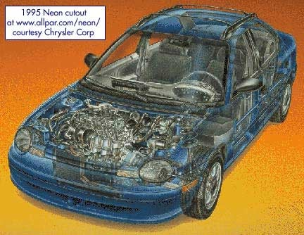 download CHRYSLER NEON able workshop manual