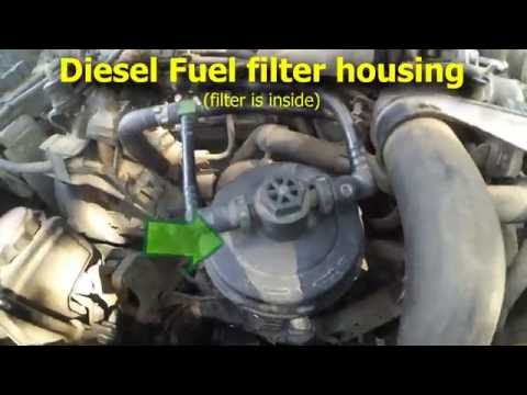 download CITROEN Evasion 2.0 HDi With particle filter MA workshop manual