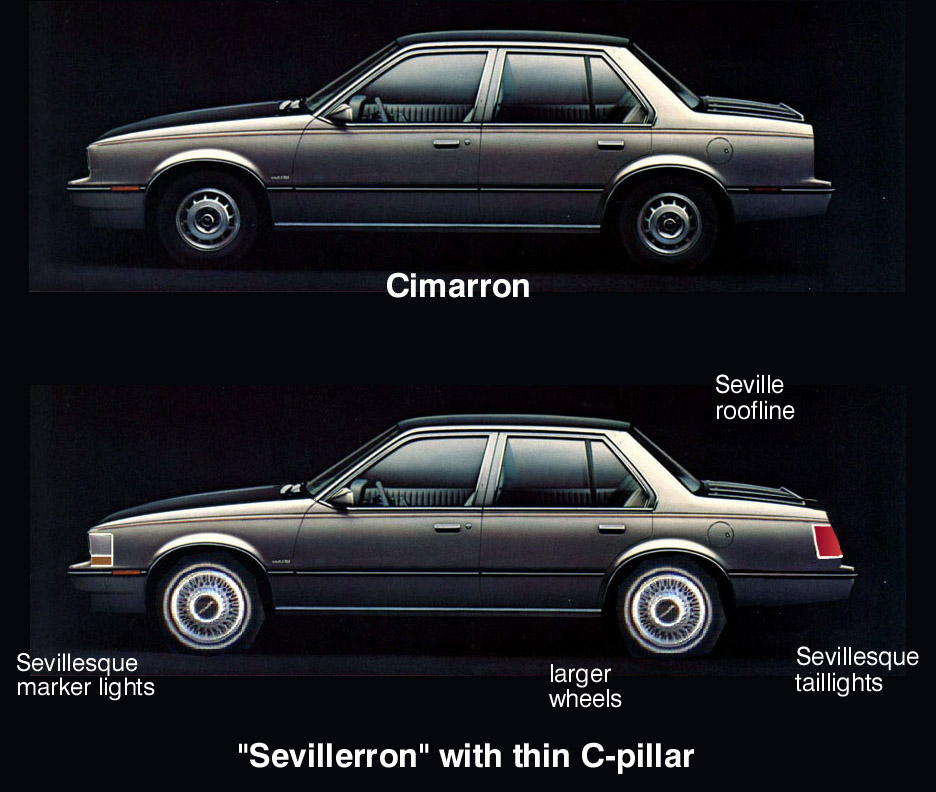 download Cadillac Cimarron workshop manual