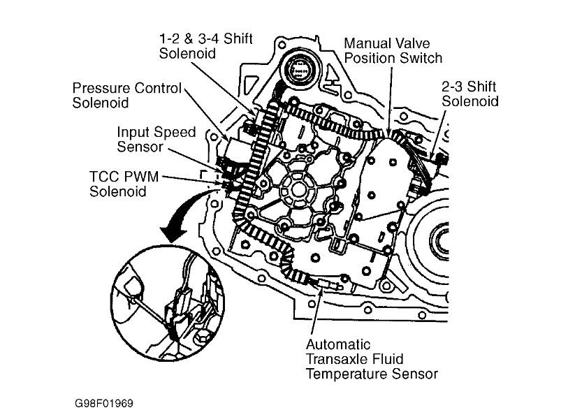 download Chevrolet Venture workshop manual