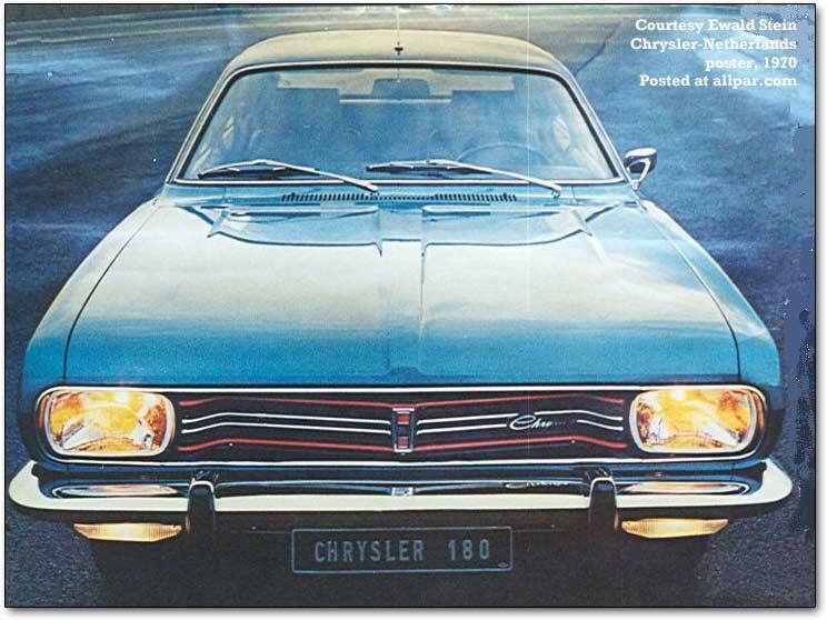 download Chrysler 160 GT 180 workshop manual