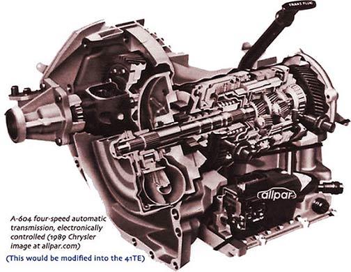 download Chrysler Grand Caravan workshop manual