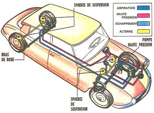 download Citroen D workshop manual