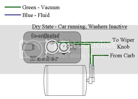 download Corvette Windshield Washer Pump workshop manual