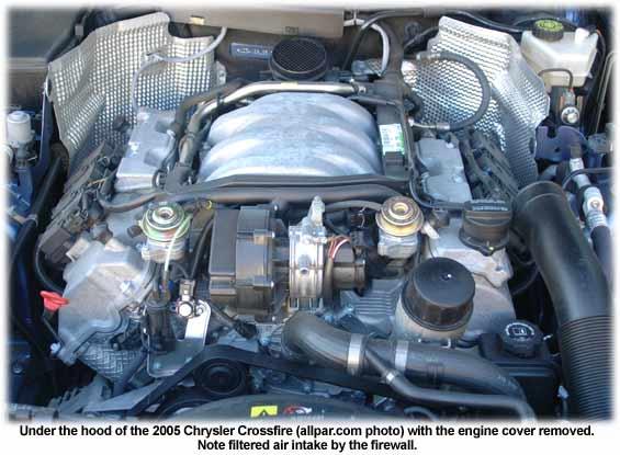 download DaimlerChryler Corssfire workshop manual