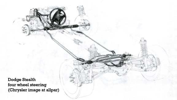 download Dodge Stealth R T Transmission workshop manual