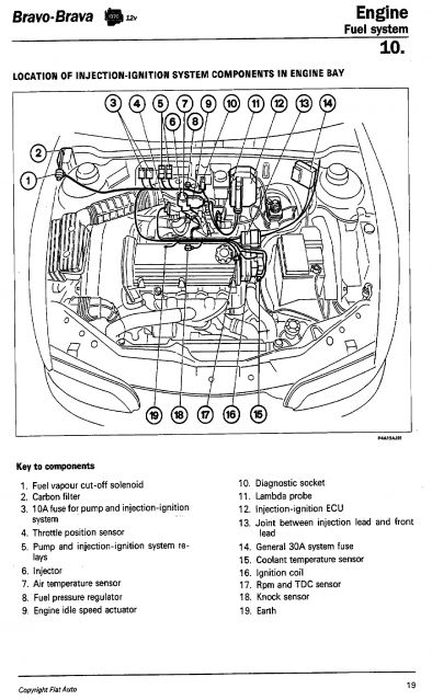 download Fiat Bravo Brava workshop manual