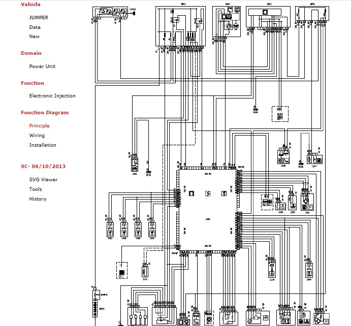 download Fiat Ducato 2.2 HDi workshop manual