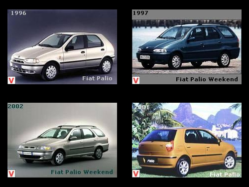 download Fiat Palio Siena workshop manual