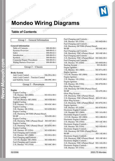 download Ford Mondeo workshop manual
