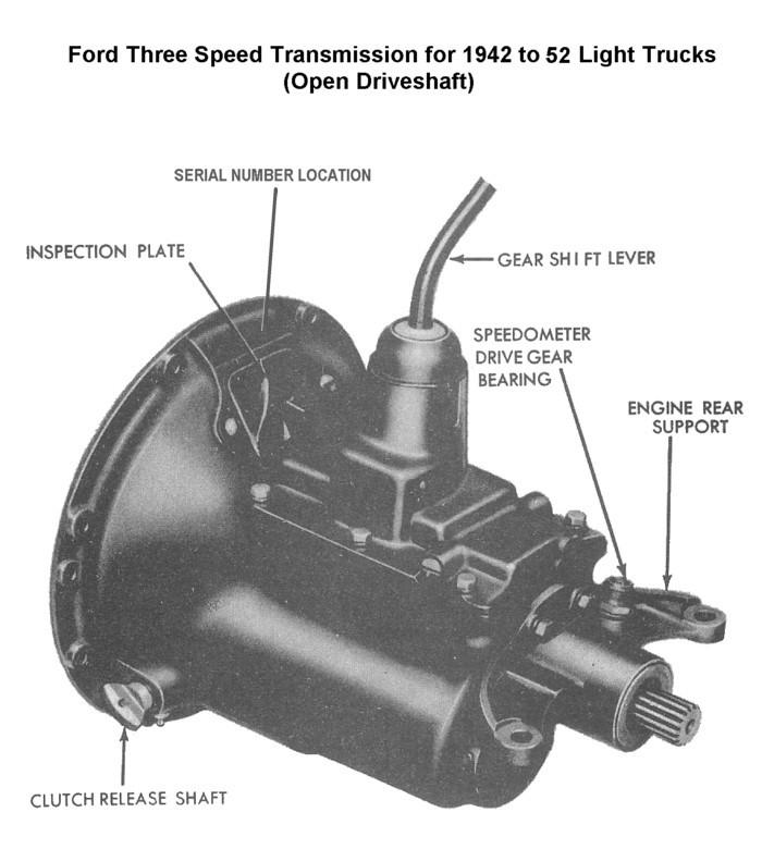 download Ford Pickup Truck 4 Speed Transmission Shaft Reverse Idler Gear F1 Thru F6 workshop manual