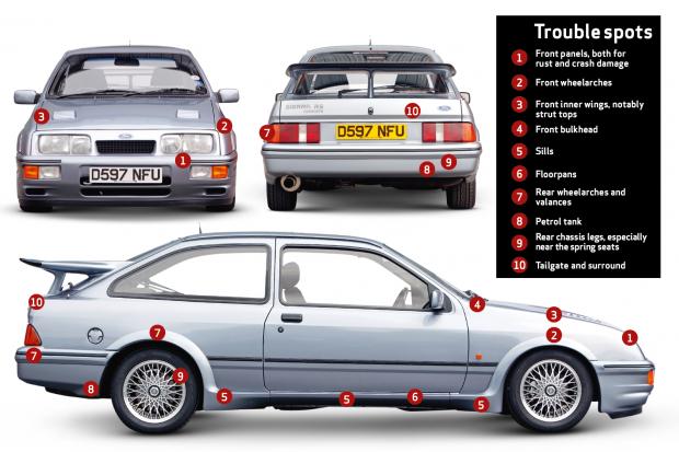 download Ford Sierra RS workshop manual