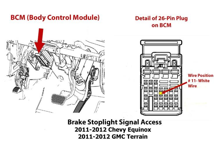 download GMC Terrain workshop manual