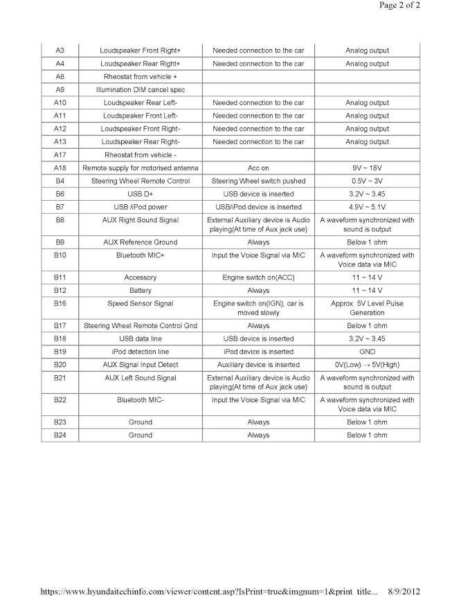 download Hyundai HD Coupe workshop manual