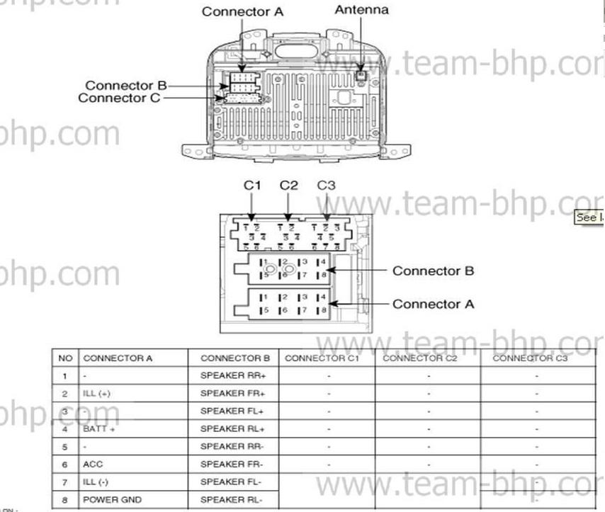 download Hyundai i20 workshop manual