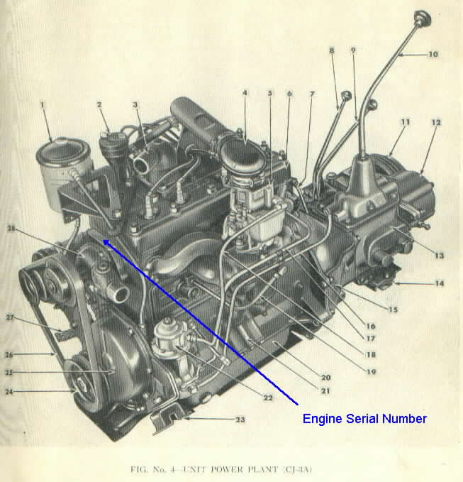 download Jeep CJ 3A workshop manual
