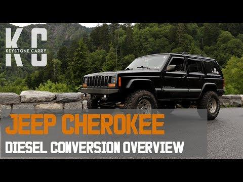 download Jeep Cherokee Master workshop manual