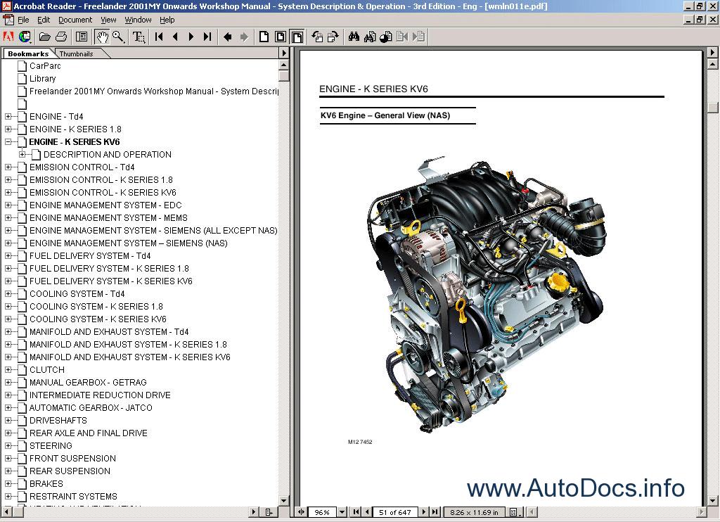 download Land Rover Rave workshop manual