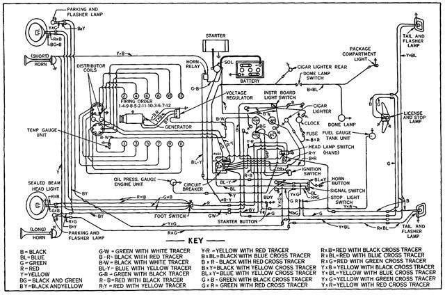 download Lincoln Zephyr workshop manual