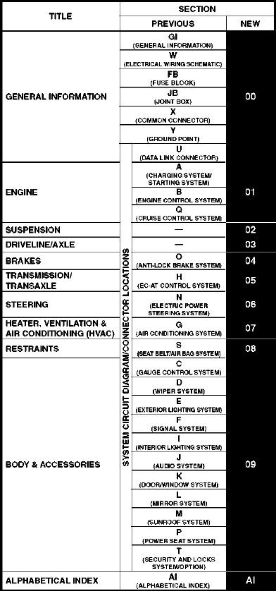 Download Mazda6 F  L Mps Wiring Diagram  U2013 The Workshop Manual Store