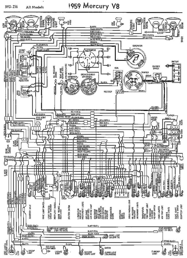Download Mercury Mountaineer Full Service  U0026 Repair Manual Download Pdf 2008  U2013 The Workshop