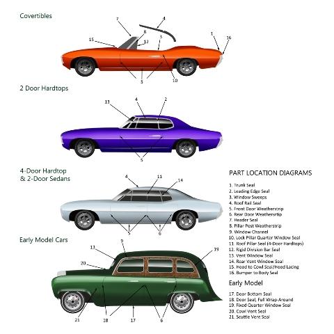 download Mercury Rear Window Seal Many Hardtops Sedans workshop manual