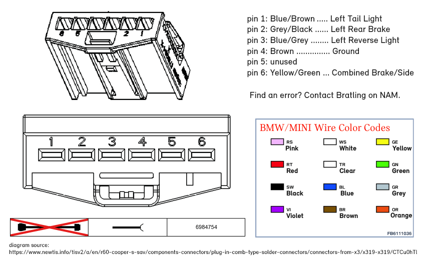 download Mini Countryman s workshop manual