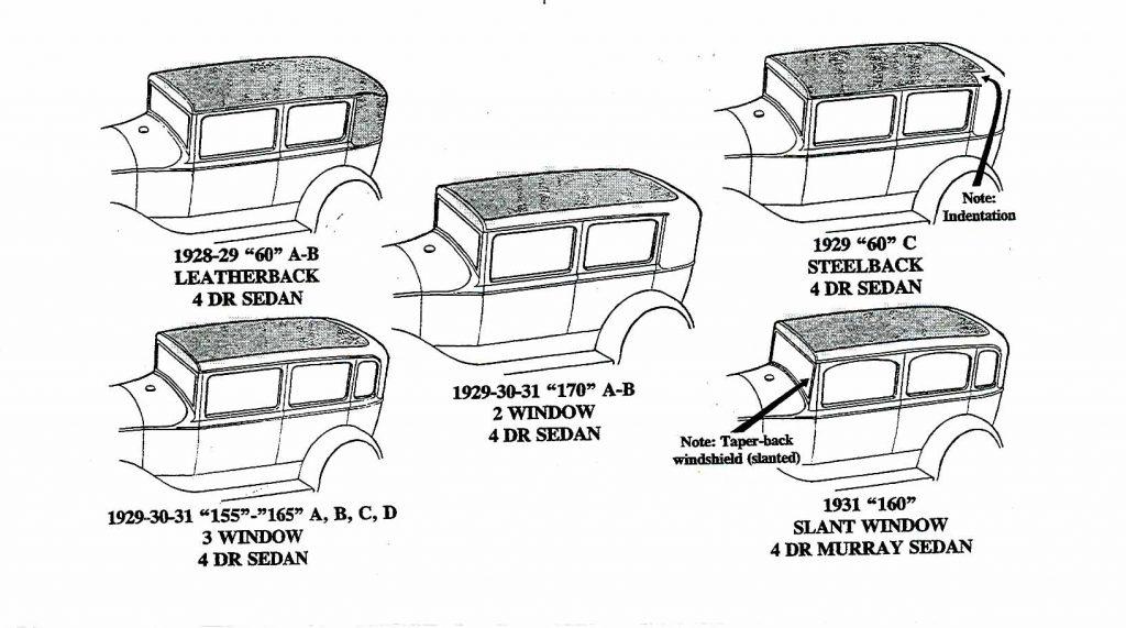 download Model A Ford Dome Lamp Wood Block Tudor Sedan Delivery workshop manual