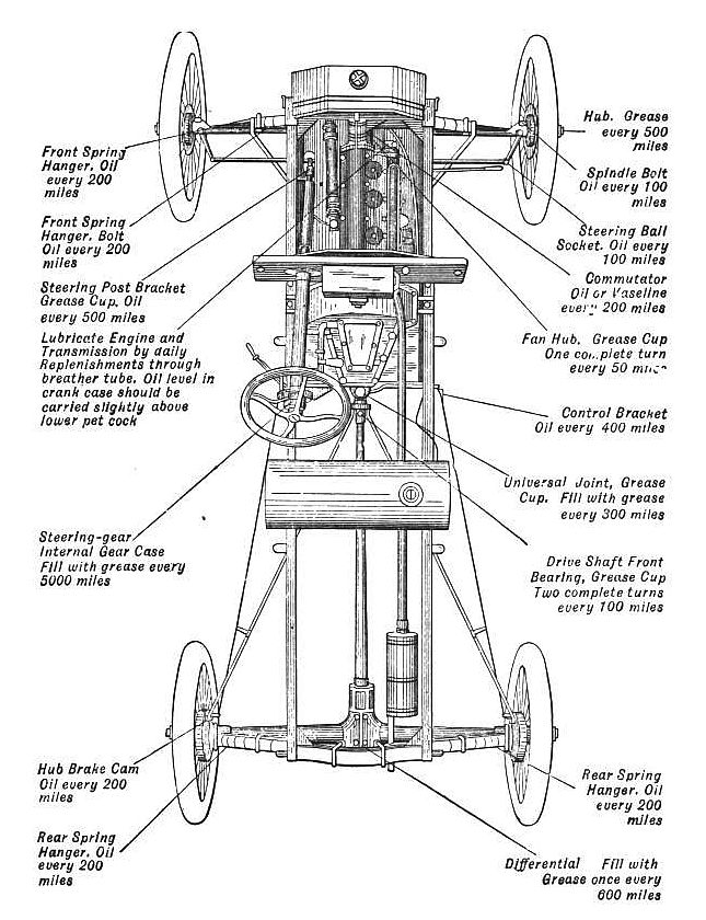 download Model T Ford Universal Joint Grease Cup Large Steel workshop manual