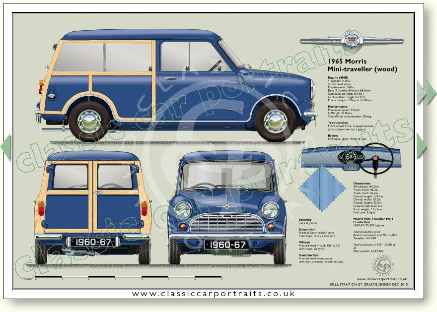 download Morris Mini Traveller workshop manual