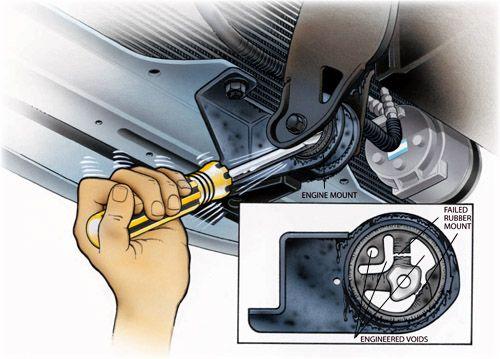 download Motor Mount Left workshop manual
