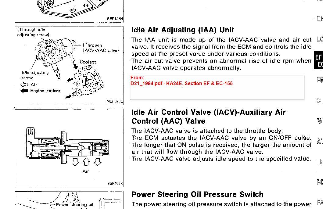 download Nissan D21 workshop manual
