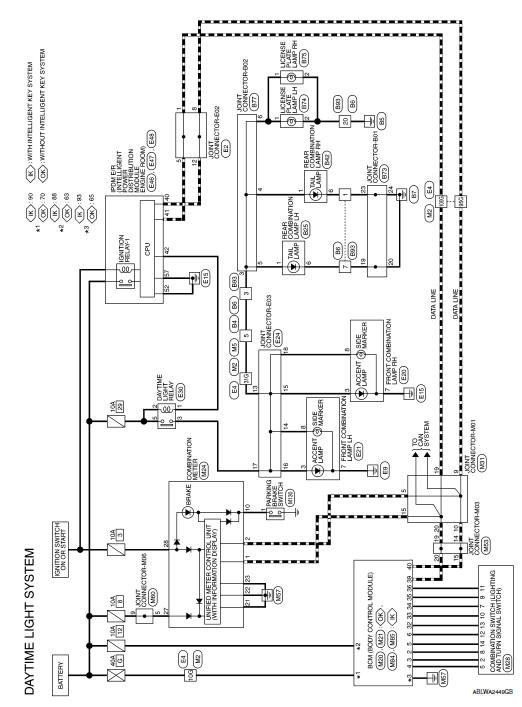 download Nissan Sentra workshop manual
