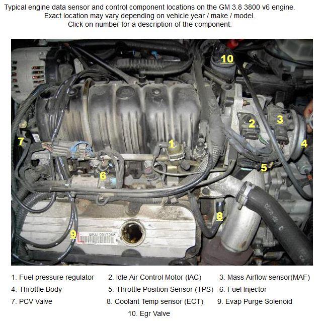 download Oldsmobile 98 workshop manual