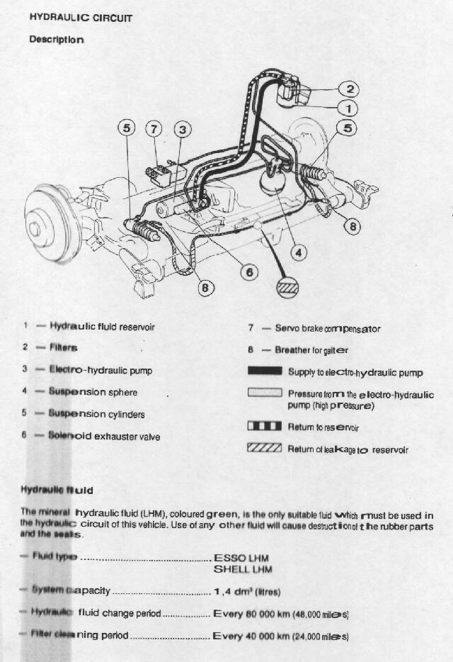 Download Peugeot 405 Service Repair Workshop Manual 1987