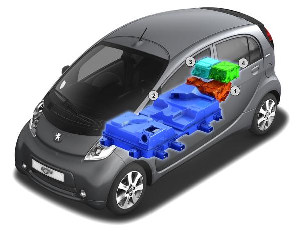 download Peugeot ION workshop manual