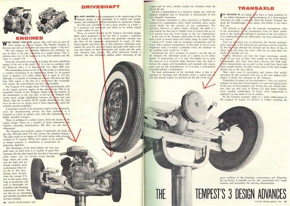 download Pontiac Tempest workshop manual