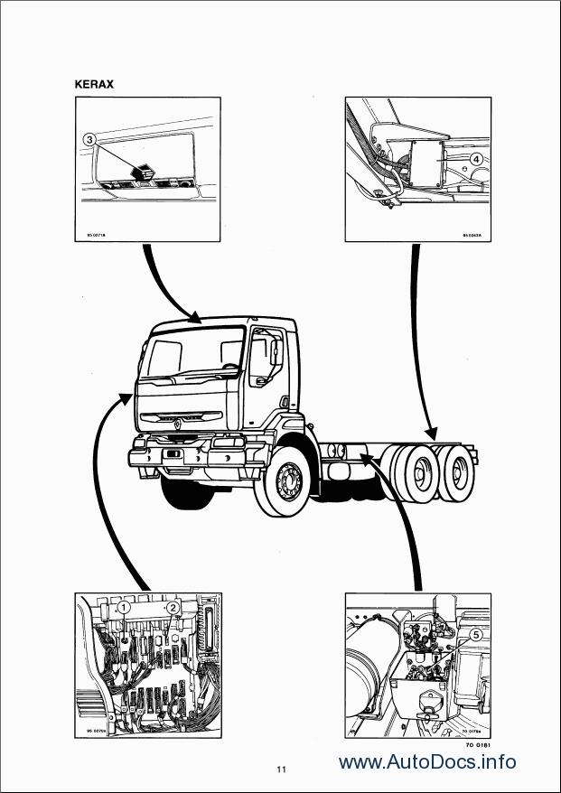 download RENAULT KERAX Truck CLUTCH workshop manual