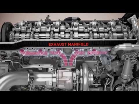 download RENAULT MASCOTT Truck Engine ZD30 DXI workshop manual