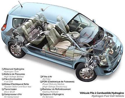 download Renault Scenic I workshop manual