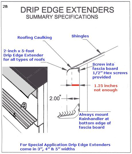 download Roof Drip Rail Panels Left Right workshop manual