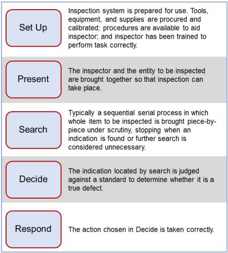 download S SeriesModels workshop manual
