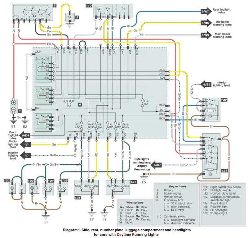 download SKODA ROOMSTER workshop manual