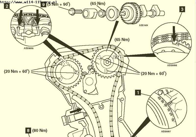 download SPRINTERModels workshop manual