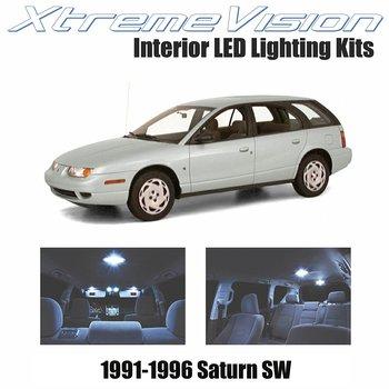 download Saturn SW workshop manual