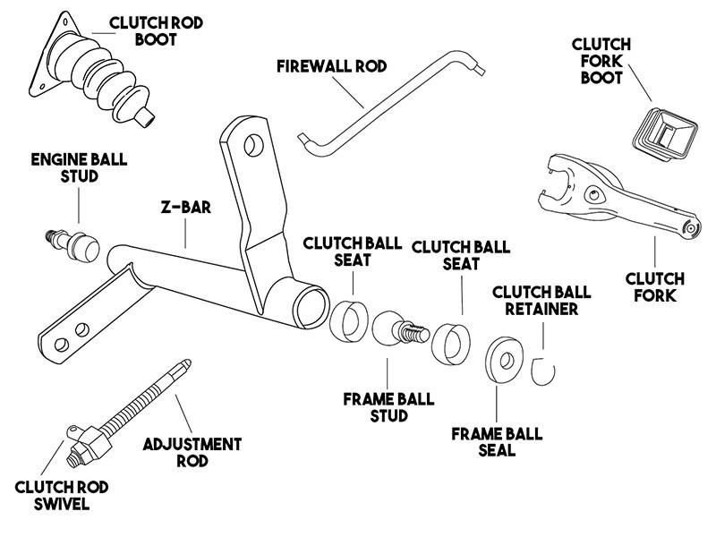 download Spring Lower Clutch Rod Fork To Z Bar workshop manual