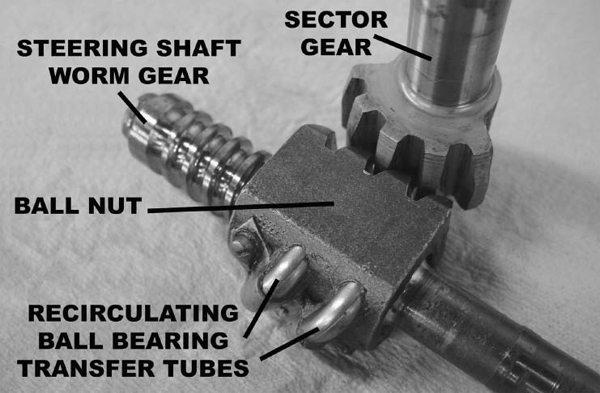 download Steering Column Tube Flange Transmission Falcon workshop manual